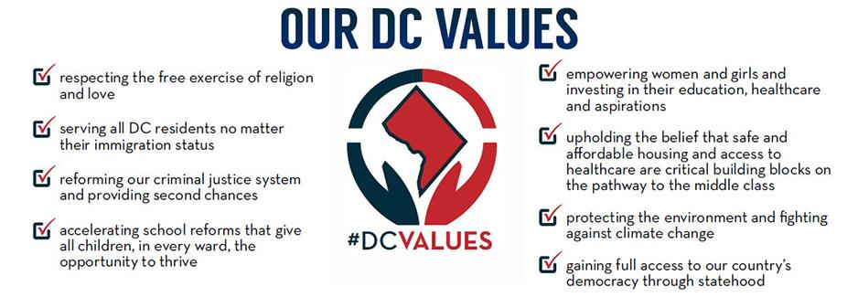 DC Values Listing